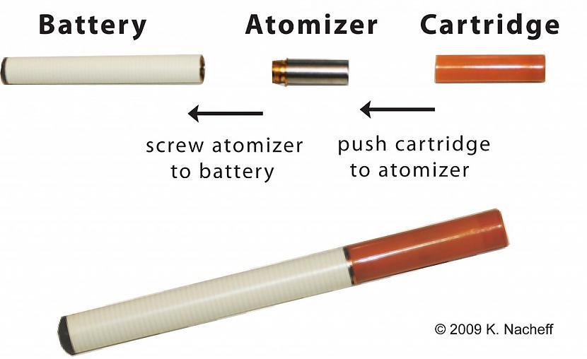 Autors: explorer5 Tabakas lieltirgotāji mēģina aizliegt e-cigaretes