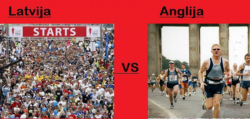 Maratons Autors: Fosilija Anglija pret Latviju