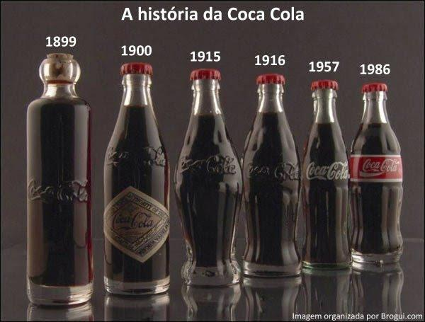 Coca Colas evolūcija Autors: KingOfTheSpokiLand Reti foto no vēstures