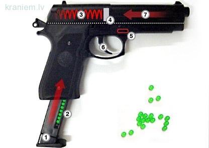 Bumbiņu pistoles ar kurām... Autors: eroticism 15 lietas, kuras nav mūsdienu bērniem