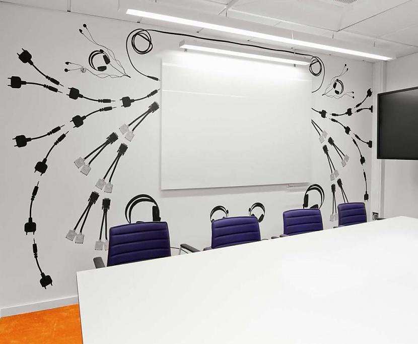 Autors: papaija Kā izskatās skype ofiss?