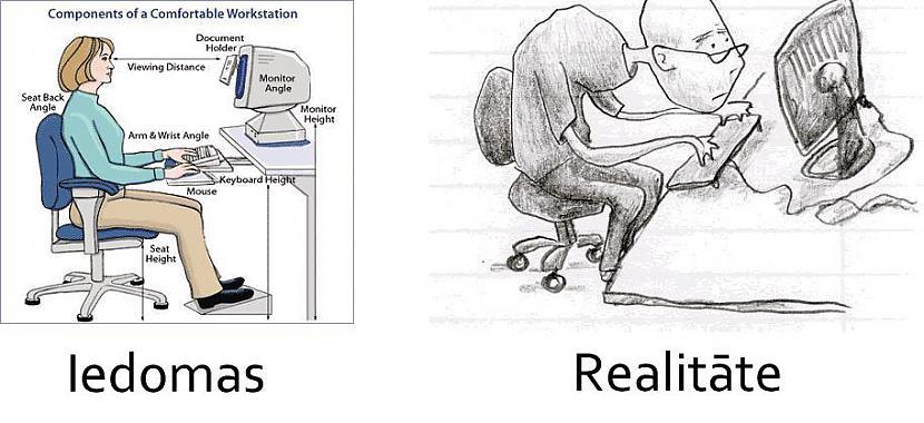 Kad tu sēdi pie datora Autors: mazaaaalaura Iedomas vs Realitāte