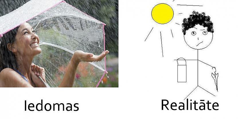 Kad tu paņem lietussargu Autors: mazaaaalaura Iedomas vs Realitāte