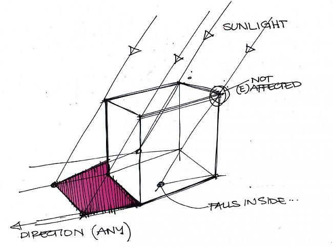 Citu dimensiju palīdz izprast... Autors: lodes Dimensijas