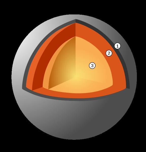 Merkurs