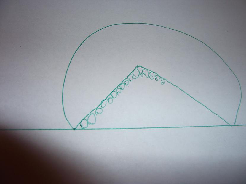 Novilku horizontālu līniju ar... Autors: čivinātājs Dūdls