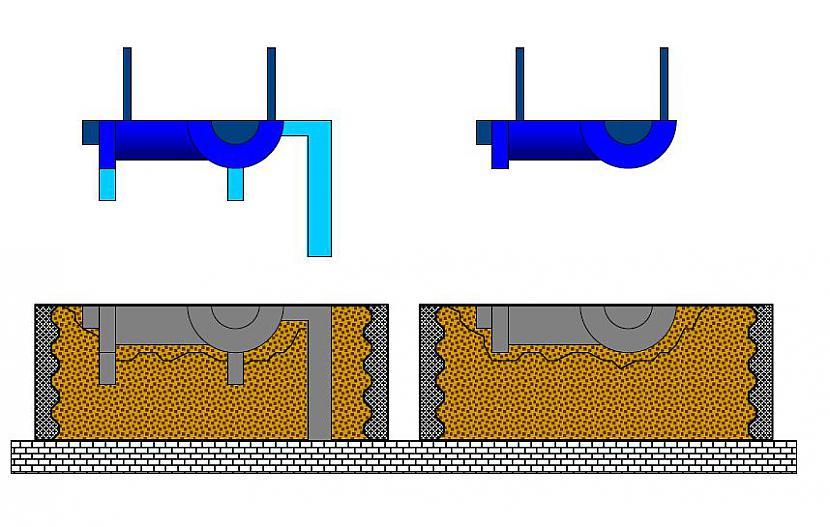 Formu atver vaļā un izņem... Autors: Mahitoo Dzinēju izgatavošanas pamati!