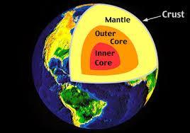 Zemes temperatūra tuvu centram... Autors: Deadshot Daži fakti par zemi un citām planētām.