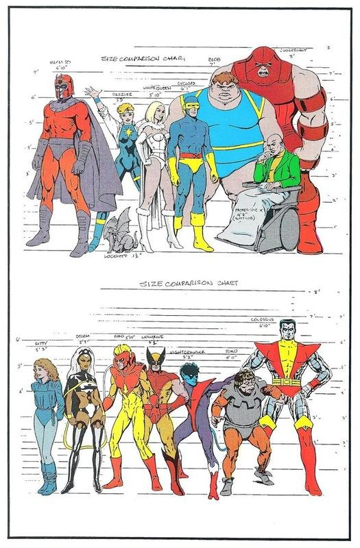 Xmen 1992 gads Autors: zhagata13 Multeņu varoņi mākslinieku skicēs