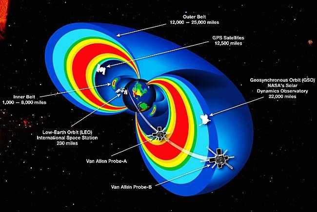 Drīz vien pēc scarono jostu... Autors: Prāta Darbnīca Reiz amerikāņi kosmosā uzspridzināja atombumbu