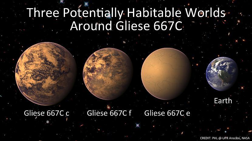Tā ir gandrīz četras reizes... Autors: Karaliene Lilī Super zeme - Gliese 667Cc