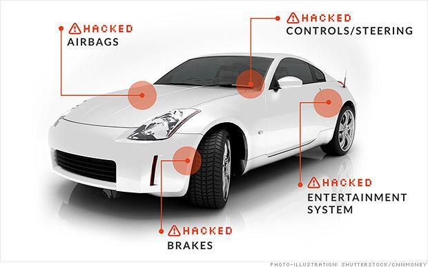 Automobiļu ražotājiem būtu... Autors: im mad cuz u bad Automašīnu hakošana? Tagad tā ir realitāte!