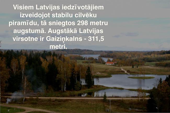 Autors: Fosilija Fakti par Latviju.