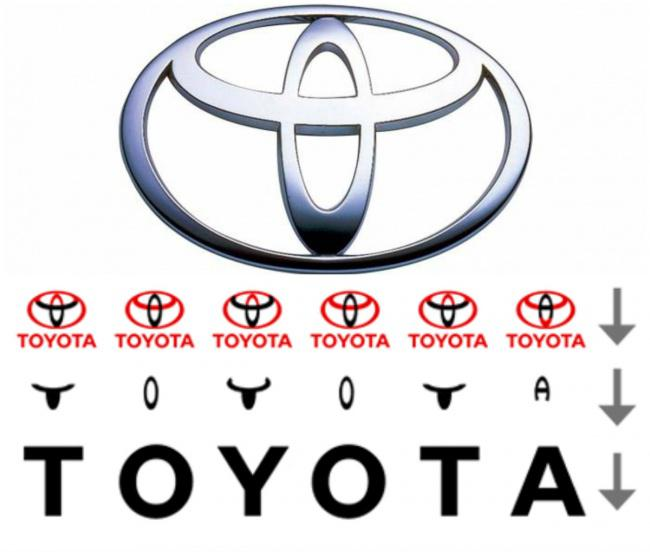 Autobūves kompānijas Toyota... Autors: Agresīvais hakeris Logo ar slēpto domu!