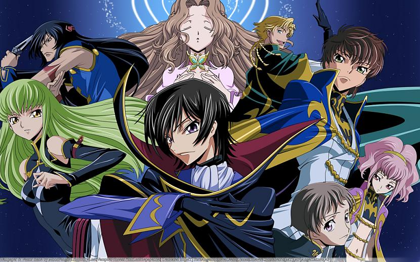 Code... Autors: pichu200 Mans top 20 anime