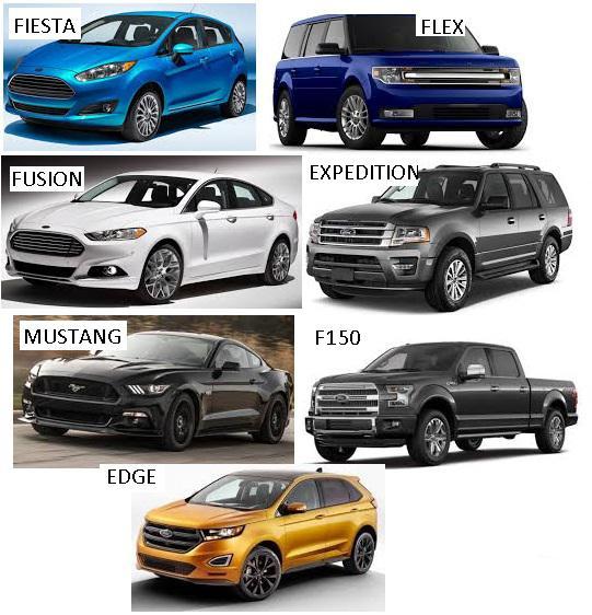 Tā skaidrs Nu tagad... Autors: Bezvārdis Kāpēc man patīk ASV autiņi? (Audi, BMW un Volvo faniem labāk nelasīt)