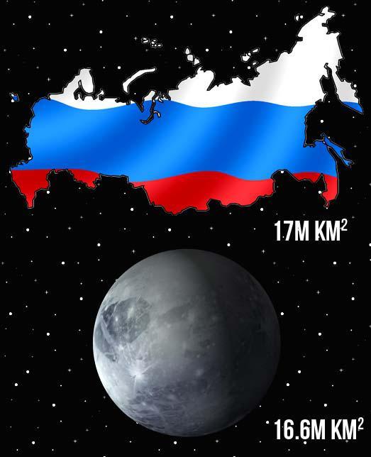 Visa Plutona platība saietu pa... Autors: RestInPeaces 21 fakts, kas mainīs tavu skatījumu uz dzīvi.