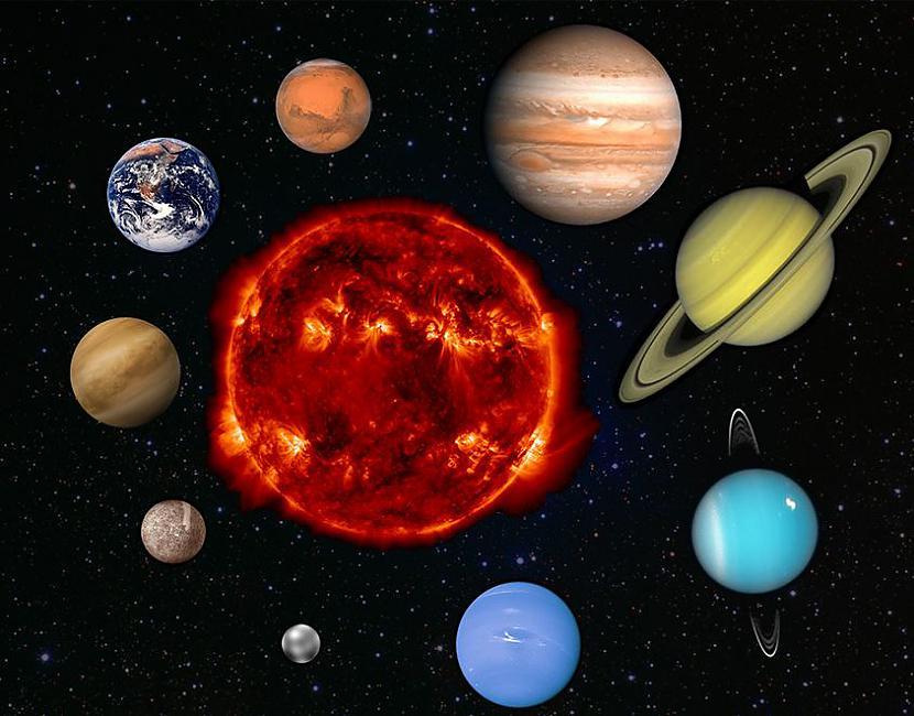 Cik ir planētu Saules... Autors: Lestets Ko zinātnieki nevar izskaidrot?